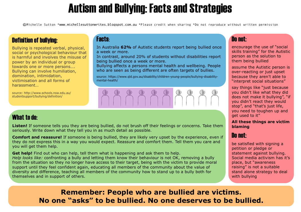 5a3ad-autism2band2bbullying2binfographic2b